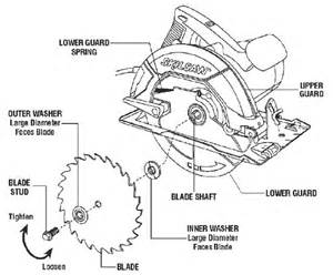 skil power wrench parts