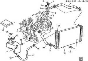 1999 Buick Lesabre Parts 1997 Buick Lesabre Parts Diagram 1997 Free Engine Image