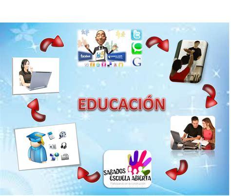 imagenes motivadoras educacion tipos de educacion mind42