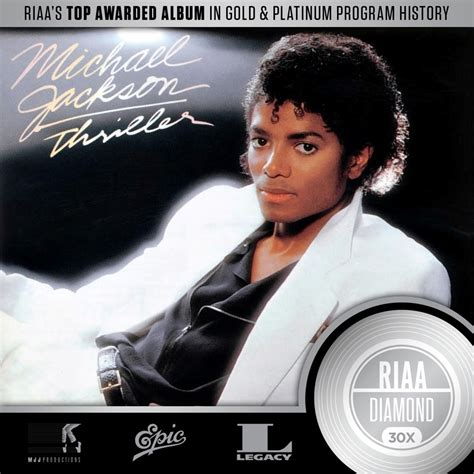Michael Jackson Record Sales After Michael Jackson S Thriller Is Album To Sell 30 Million Copies Rolling