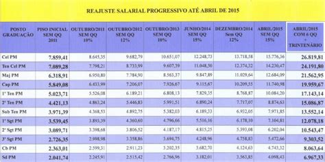 tabela de salario minimo 2016 mocambique tabela salarial 2016 mocambique newhairstylesformen2014 com