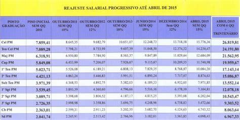 tabela dos salario do governo mocambique 2016 tabela salarial 2016 mocambique newhairstylesformen2014 com