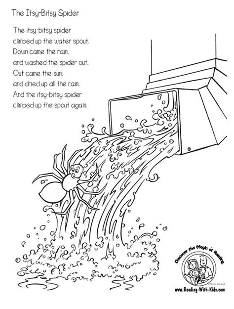 itsy bitsy spider coloring pages coloring home