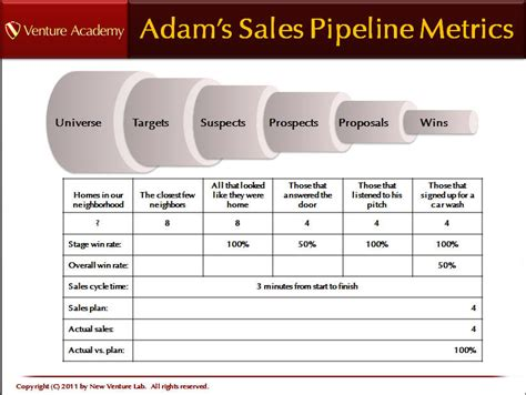 free sales pipeline template sales lead list template excel newhairstylesformen2014