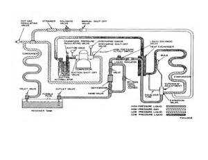 m9000 kubota tractor wiring diagrams wiring diagram schematic