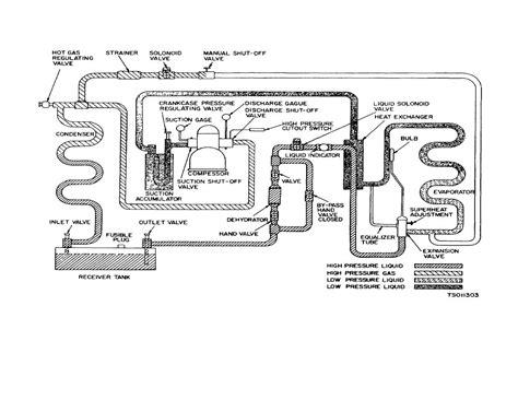 refrigeration refrigeration circuit schematic