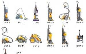 Vaccum Motors Over 700 Dyson Spares Available To Buy Online Today
