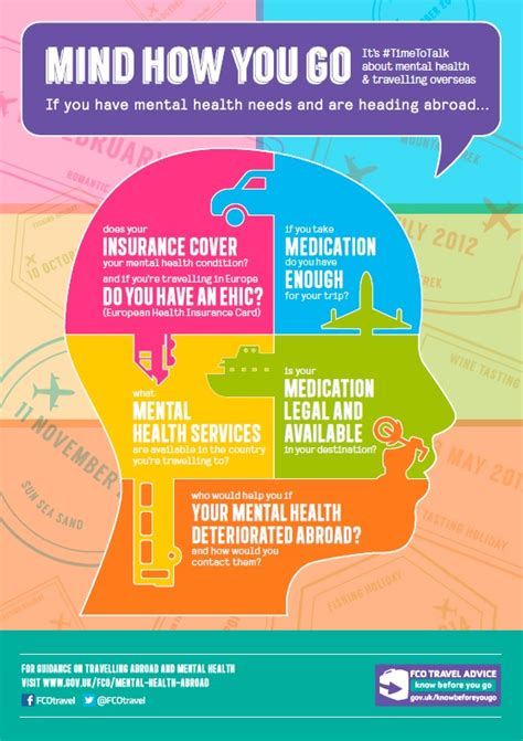 i tried to travel it away mental health tips for travelers books mental health and travel