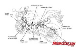 Braking System Component Crossword 2009 Honda Cbr600rr C Abs Review Motorcycle