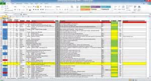 closing the books financial close checklist floqast
