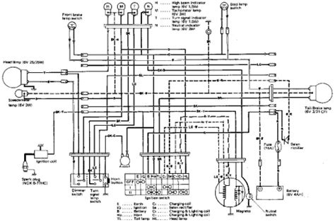 imagen plano electrico grupos emagister