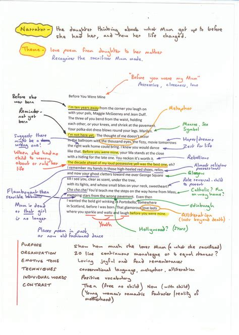 Annotated Essay Exle by Annotated Exle Writing An Annotated Bibliography Scribner Library