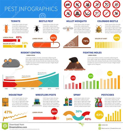 pest infographic set stock vector image 63382438