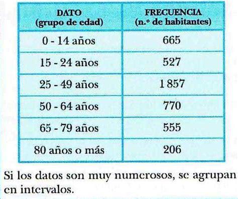 tabla de doble entrada tablas de doble entrada el portal de las matemticas tablas
