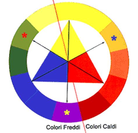 tavola dei colori primari colori e testo