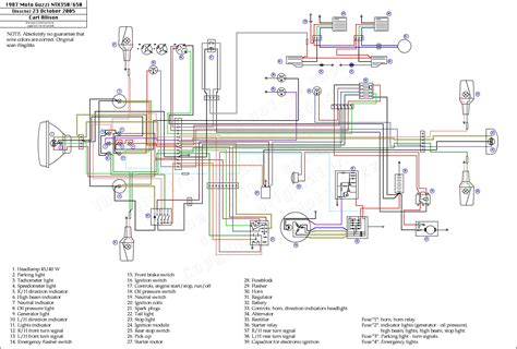 yamaha waverunner wiring diagram yamaha waverunner engine