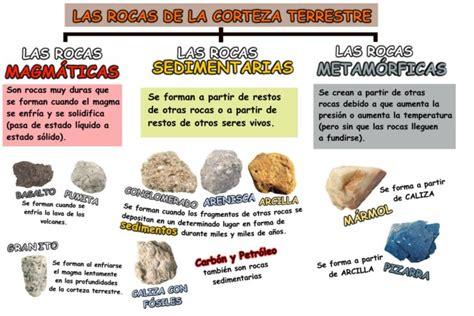 diferenciar tipos de roca en base a im 225 genes satelitales cuadros sin 243 pticos sobre las rocas su clasificaci 243 n y