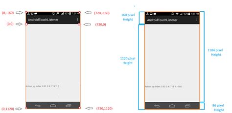 android layout width scale how to find correct size of action bar status bar and