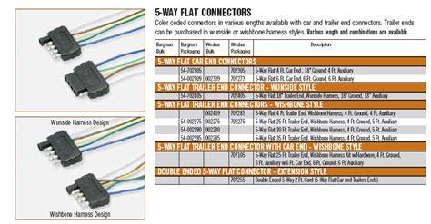 connector trailer   flat  wishbone style  wesbar corporation trailer wiring