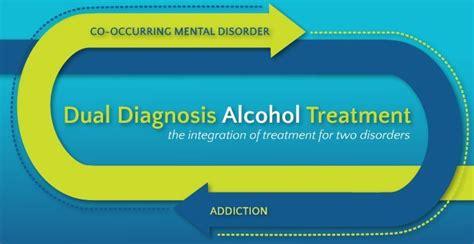Donna Detox Range Treatment Center by Dual Diagnosis Treatment Alcoholtreatment Net