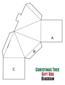 christmas tree box diagram holiday giftbox christmas