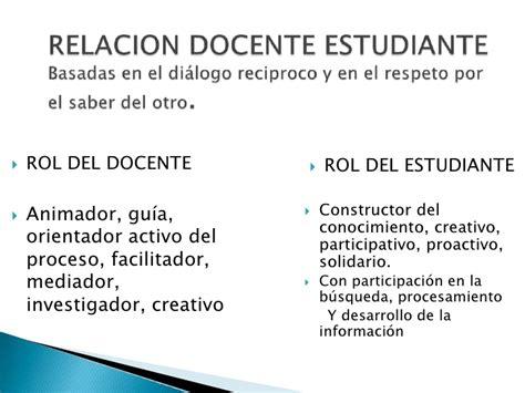 Modelo Curricular Humanista Pdf modelo pedagogico humanista la gabriela