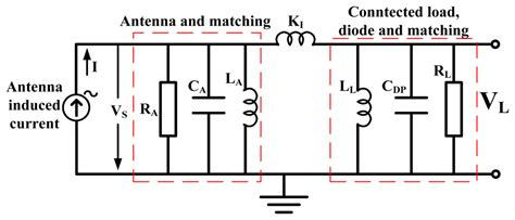 inductor negative resistance converting inductor impedance 28 images category negative impedance converters wikimedia