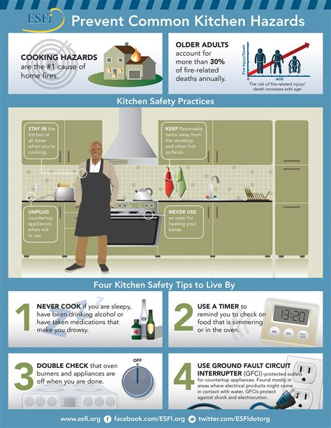 Kitchen Safety Tips by Cooking Safety Tips Teca