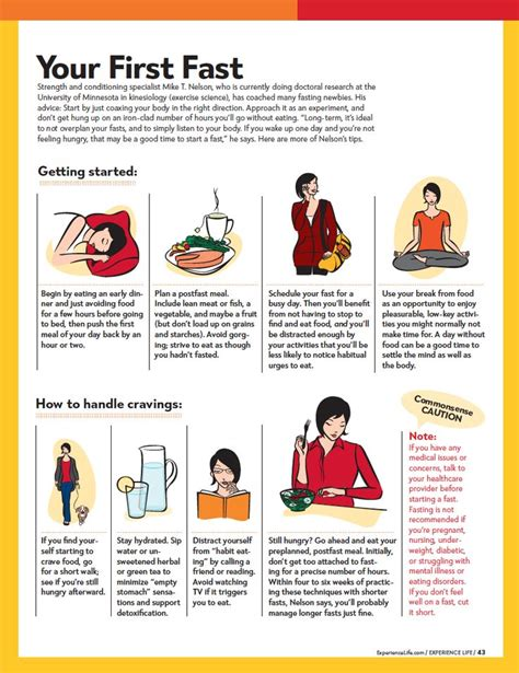 intermittent fasting 13 best images about intermittent fasting on 8