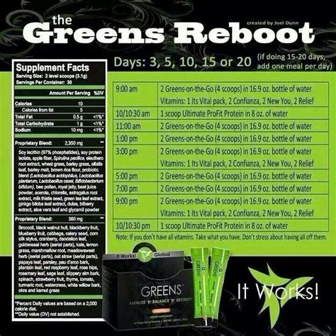 It Works 90 Day Greens Detox by Website For Mobile Purchase In India 36w Uv Curing