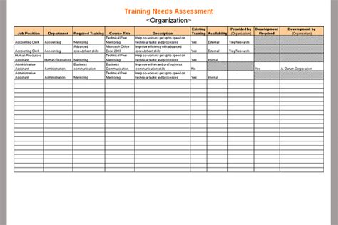 training needs assessment template