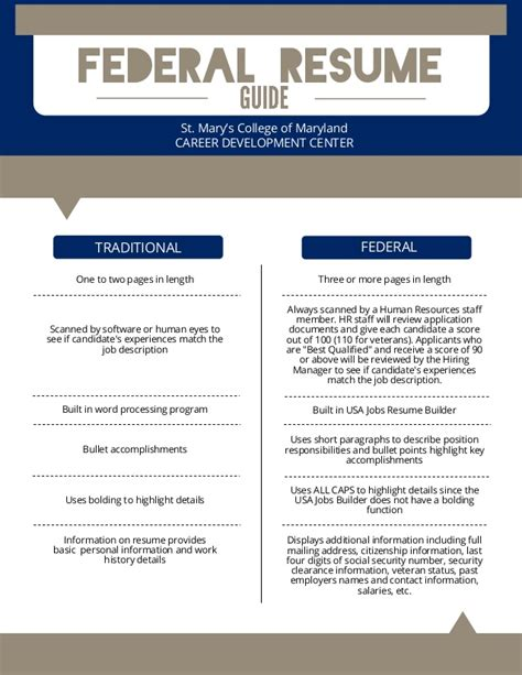 Resume Guide by Federal Resume Guide