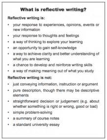 Self Reflection Report Writing by How To Write A Reflection What S Going On In Mr Solarz Class