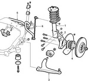 camber bolt location get free image about wiring diagram