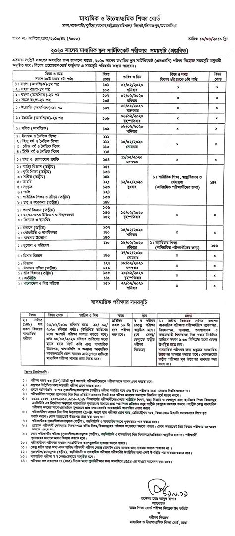 ssc routine  updated   board result bd