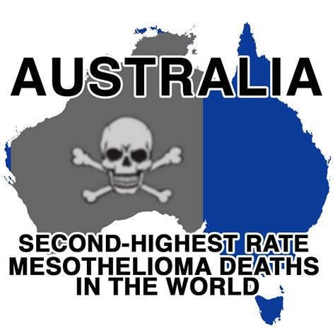 the ultimate guide to mesothelioma symptoms prognosis treatment blog aware asbestos