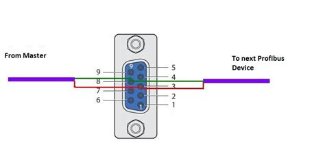 profibus 9 pin wiring diagram power supply wiring diagram