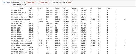 tabula py extract table from pdf into python dataframe
