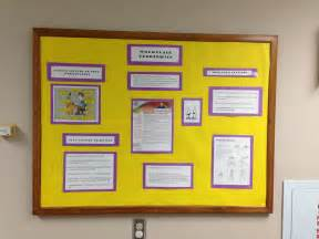 bulletin board resources
