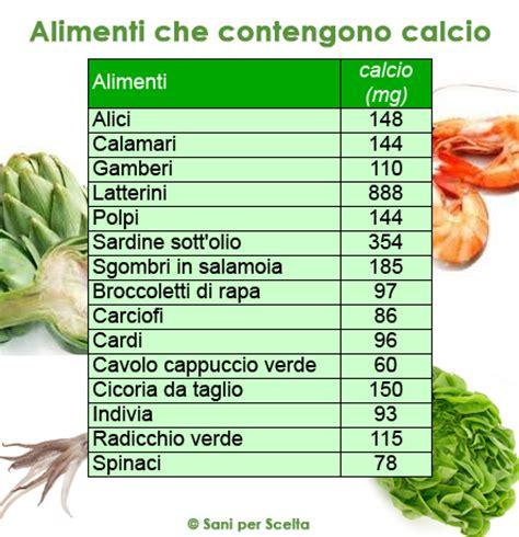 gli alimenti che contengono calcio il calcio 232 green sani per sceltasani per scelta