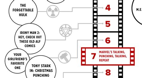 marvel in order the complete marvel cinematic universe viewing order