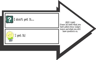 Reading Focus Card Template by Aps Reading March 2012