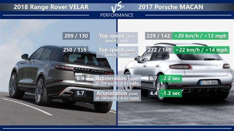 porsche macan acceleration range rover velar vs porsche macan is velar enough