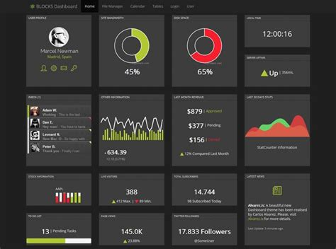 templates jquery 20 free premium bootstrap admin dashboard templates
