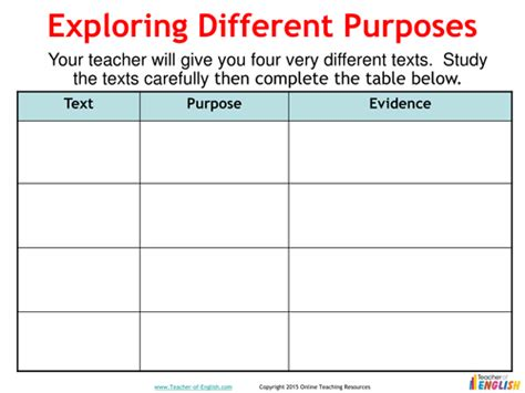 free printable english worksheets ks4 non fiction text structure powerpoint by uk teaching