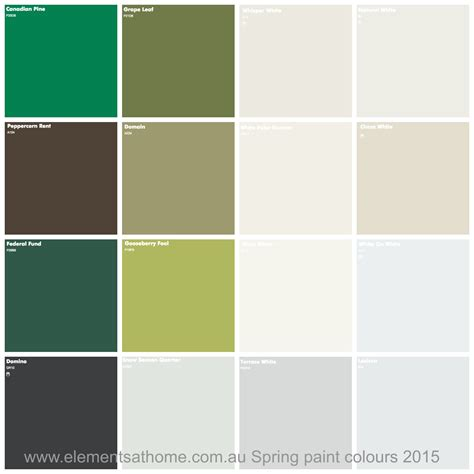 dulux paint colours 2015