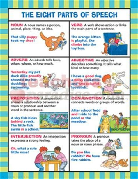 parts of speech printable board games parts of speech charts and teacher supplies on pinterest