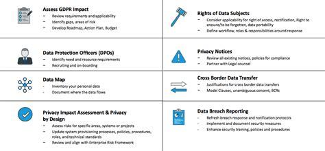 Understanding How Gdpr Will Affect Hr And Recruitment Gdpr Breach Notification Template