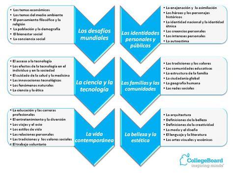 mi themes language el blog de la sra smith espanol v