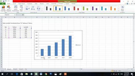 Collection of cara membuat diagram pencar statistika choice image cara membuat diagram batang excel 2010 choice image how cara membuat diagram pencar statistika ccuart Gallery